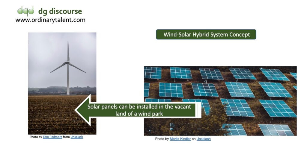 Solar panels can be installed in the vacant land of the wind park to create a hybrid wind-solar park