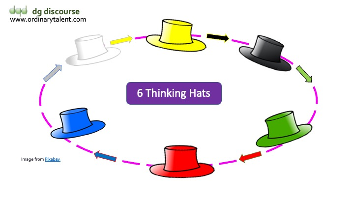six thinking hats of 6 colours