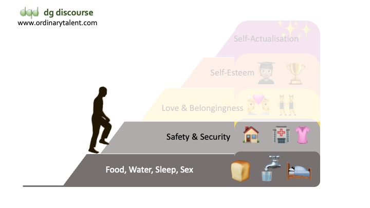 Maslow's hierarchy of needs: safety & security